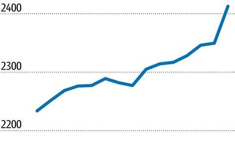 Donosi obveznic so rasli desetletja. Bo trenda konec?