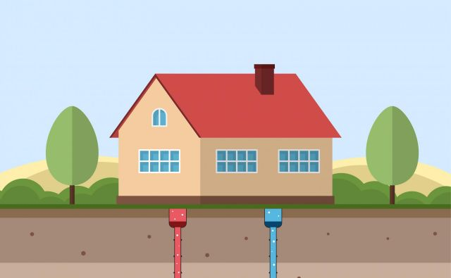 Shematski prikaz, kako tekoči medij, ki je pri TČ zemlja/voda speljan po ceveh pod zemljo, izkorišča toploto zemlje in jo oddaja vodi ogrevalnega sistema. FOTO: Shutterstock