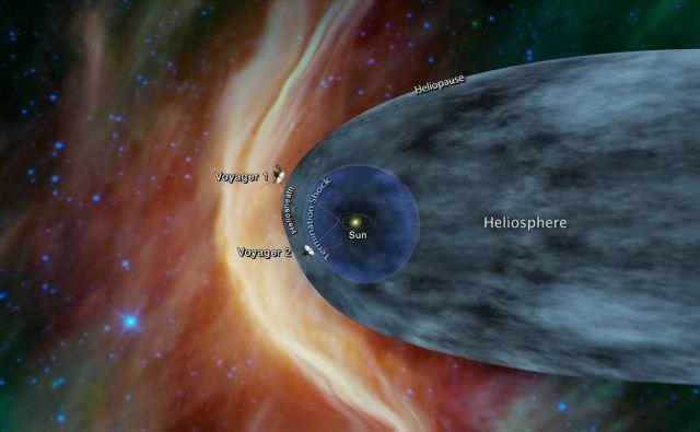 Grafika, kje se nahaja Voyager 2. FOTO: NASA/JPL-Caltech