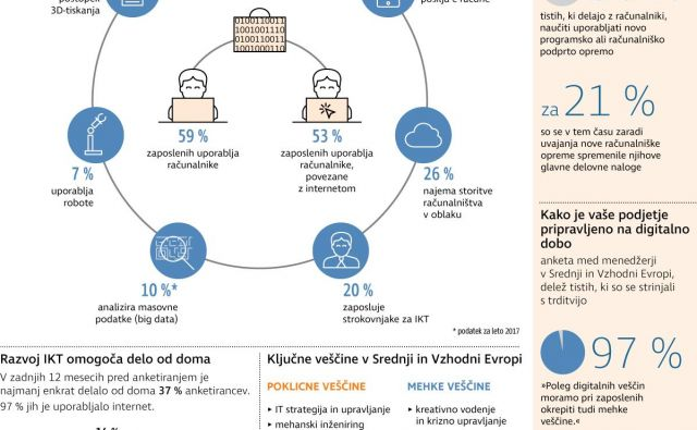 grafika Foto Delo Infografika