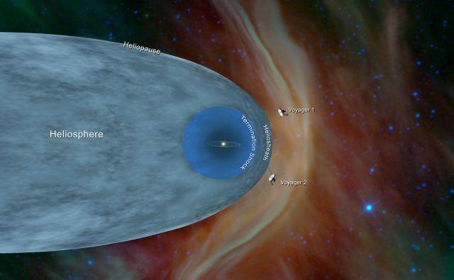 Ilustracija, kjer sta Voyager 1 in Voyager 2. Nahajata se zunaj zaščitnega mehurčka, ki ga ustvarja naše Sonce. FOTO: NASA/JPL-Caltech