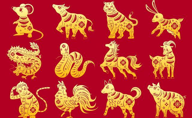 Kitajski horoskop FOTO: Shutterstock