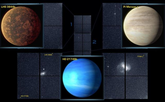 Odkriti planeti sateliti TESS. FOTO: NASA/MIT/TESS