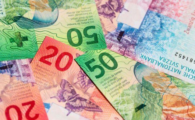 Švicarski franki kredit Foto Šaterstok