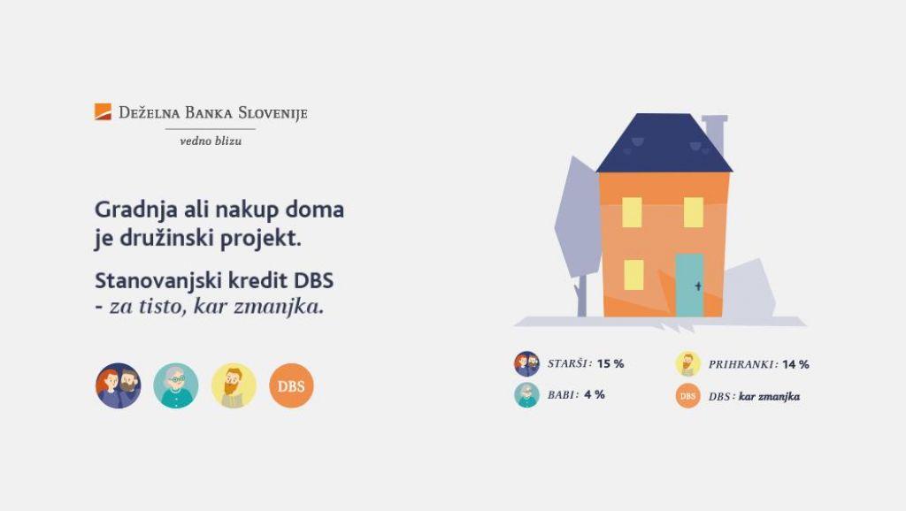Zakaj Slovenci in Slovenke gradimo in kupujemo nepremičnine?