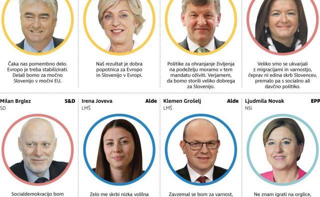 Slovenski evroposlanci. FOTO: Delo Infografika