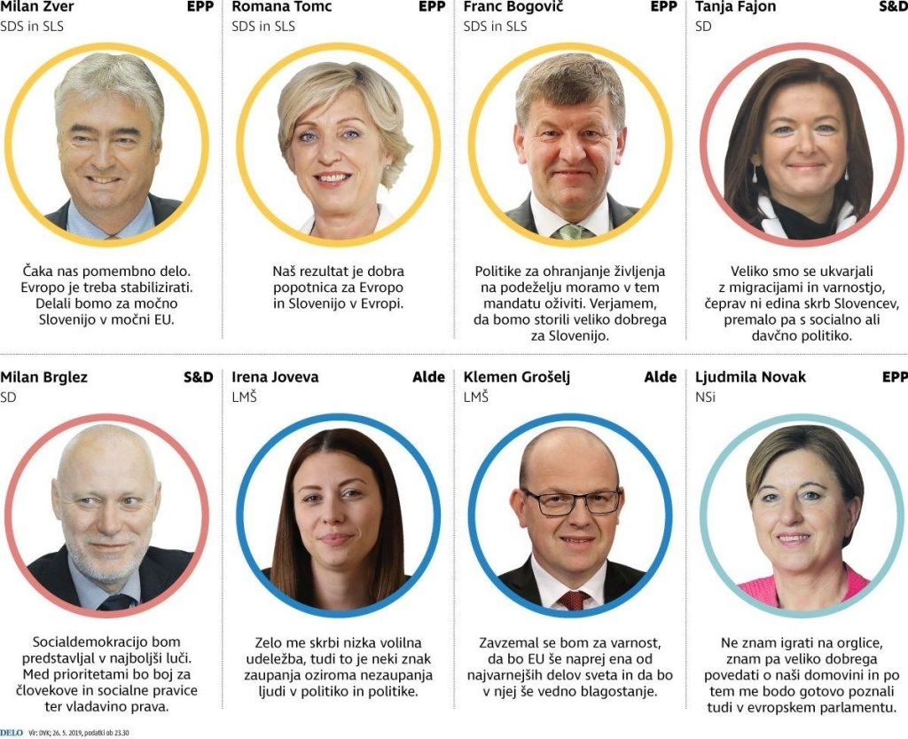 FOTO:Za kaj se bodo zavzemali slovenski evroposlanci?