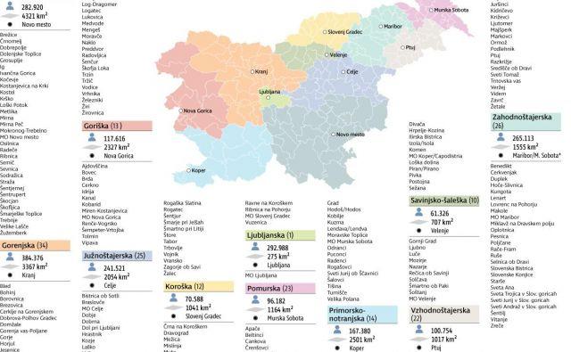 Predlog bodoče pokrajinske razdelitve Slovenije. FOTO: Delo