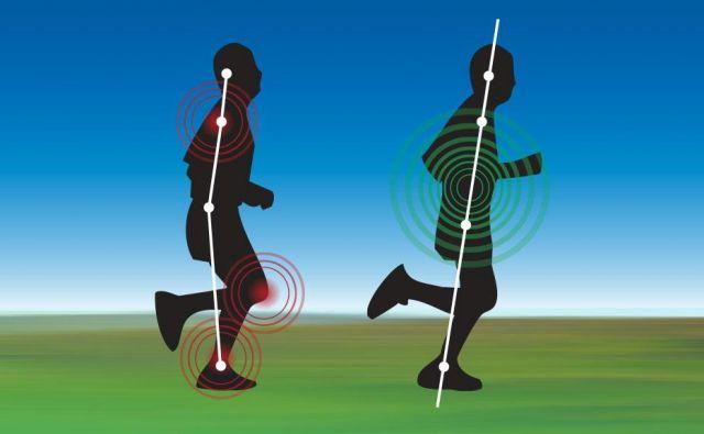 Če bi gledali tekače v cilju Ljubljanskega maratona, jih kar tri četrtine teče tako, da pristajajo na peto. Zakaj? Ker je to najracionalnejša tehnika teka.