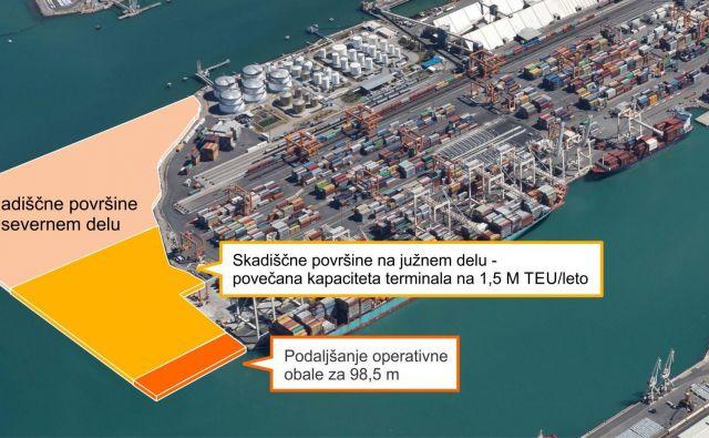 Načrt za podaljšanje prvega pomola v koprskem pristanišču. FOTO Luka Koper