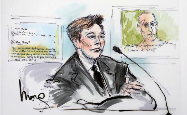 Risba Elona Muska na sodišču v Los Angelesu. Sodniku je včeraj povedal, da ga je do neprimernega tvita pripravilajamarjeva izjava za <em>CNN</em>.»Zato sem mu vrnil žalitev,« je izjavil. FOTO: Mona Shafer Edwards/Reuters