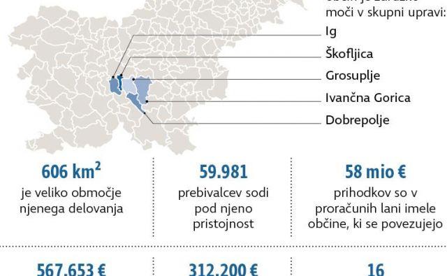 Statistični podatki petih občin ustanoviteljic skupne občinske uprave. Vir: Delo