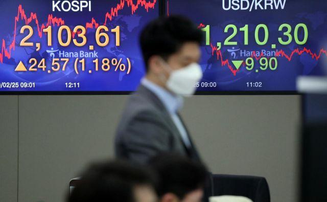 Tuji analitiki menijo, da večjih padcev na finančnih trgih ni pričakovati, pri čemer si veliko obetajo tudi od monetarnih spodbud. Foto Reuters