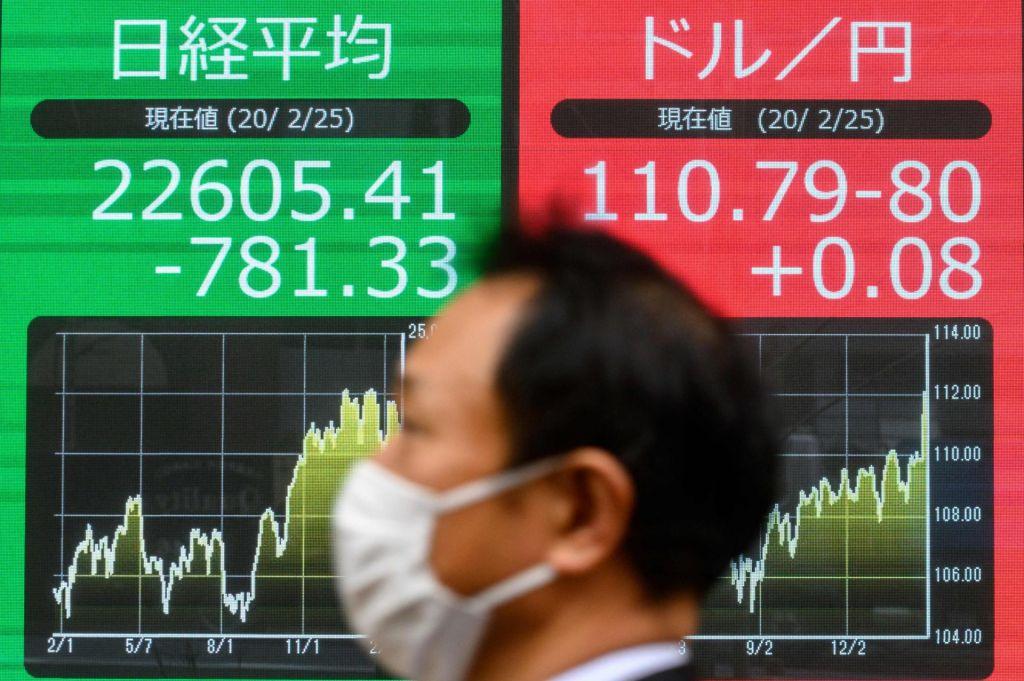 Peti dan padcev na svetovnih borzah