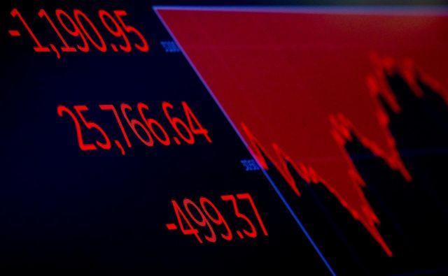 Ameriški borzni indeks Dow Jones Industrial je včeraj doživel največji enodnevni padec v zgodovini. FOTO: Reuters