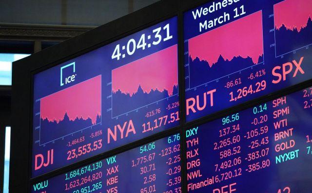 Večina indeksov evropskih borz je danes doživela največji padec v zgodovini in za zdaj prav nič ne kaže, da bo konec tedna kaj boljši. FOTO: Bryan R. Smith/AFP