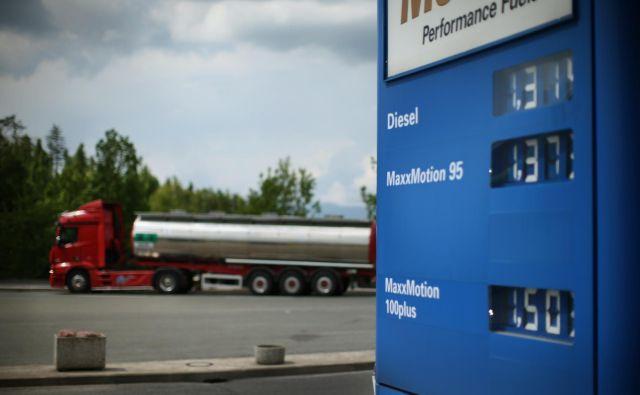 Cene so se aprila znižale po vsej Evropi, predvsem so se zaradi krize pocenili energenti. FOTO: Jure Eržen/Delo