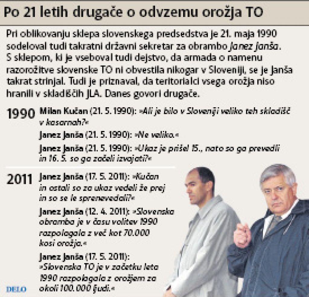 »Obnašal sem bom kot general oboroženih sil SFRJ, dokler je Jugoslavija«