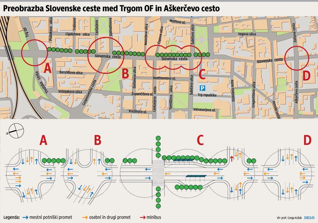 Preobrazba Slovenske ceste po zamislih Grege Košaka