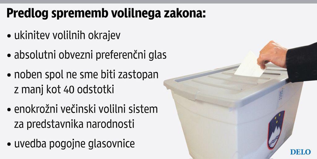 Pahor bi prekinil »ledeno dobo« v politiki