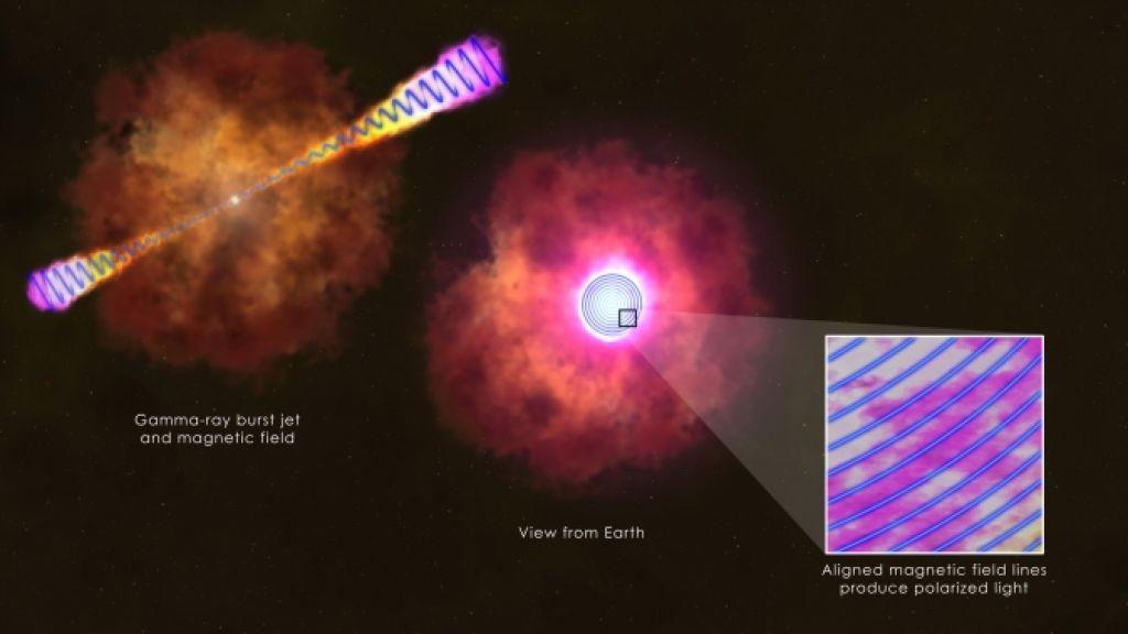 Še ena uganka o najmočnejših eksplozijah v vesolju