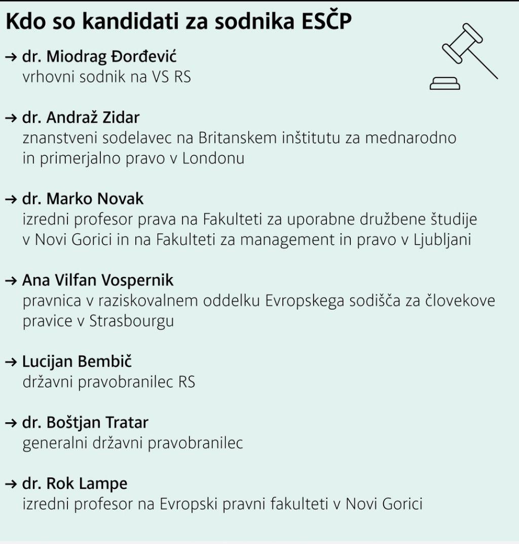 Novi sodnik ESČP: Pahorja skrbi za najboljšo kadrovsko ponudbo