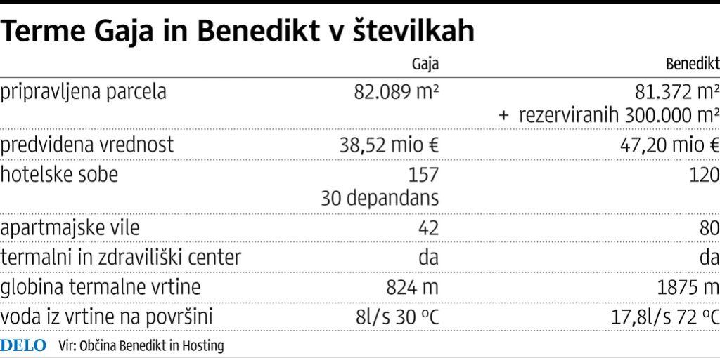 Terme v Slovenskih goricah zanimajo Ruse, Kitajce in Indijce