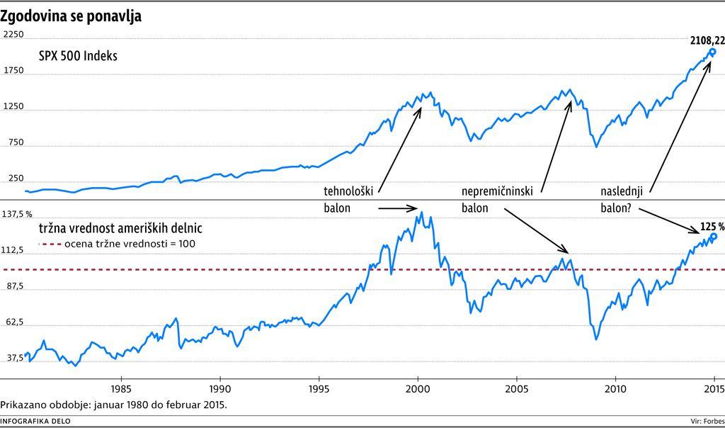 Čeprav stare finančne krize še zdaleč ni konec, na obzorju že nastaja nova