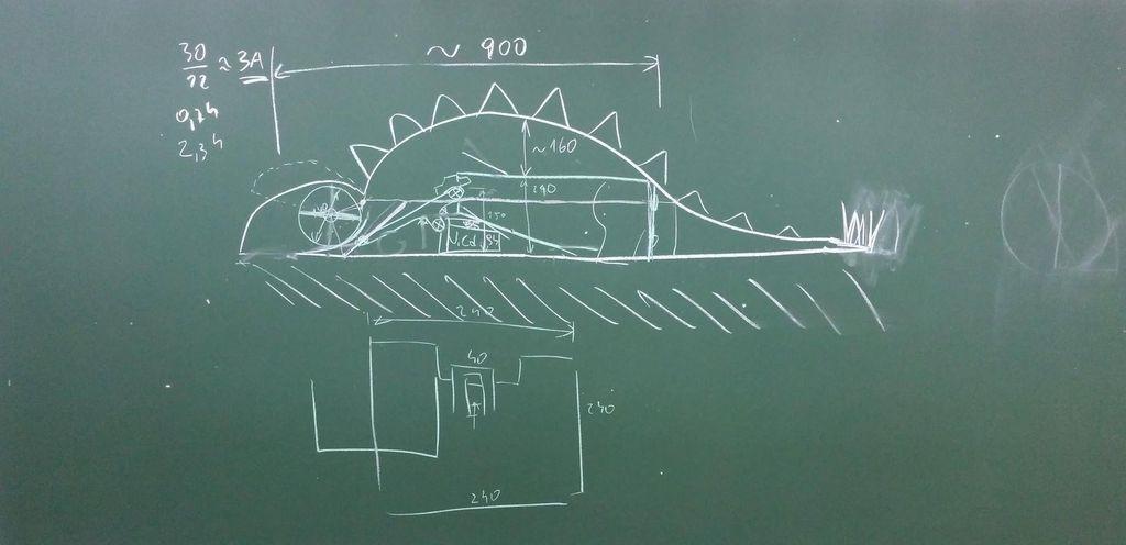 Kam izpuhti ustvarjalnost ob vstopu v osnovno šolo?