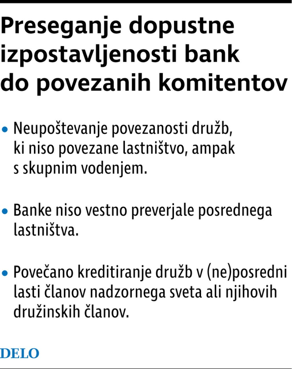 Sporno podeljevanje bonitetnih ocen v Probanki