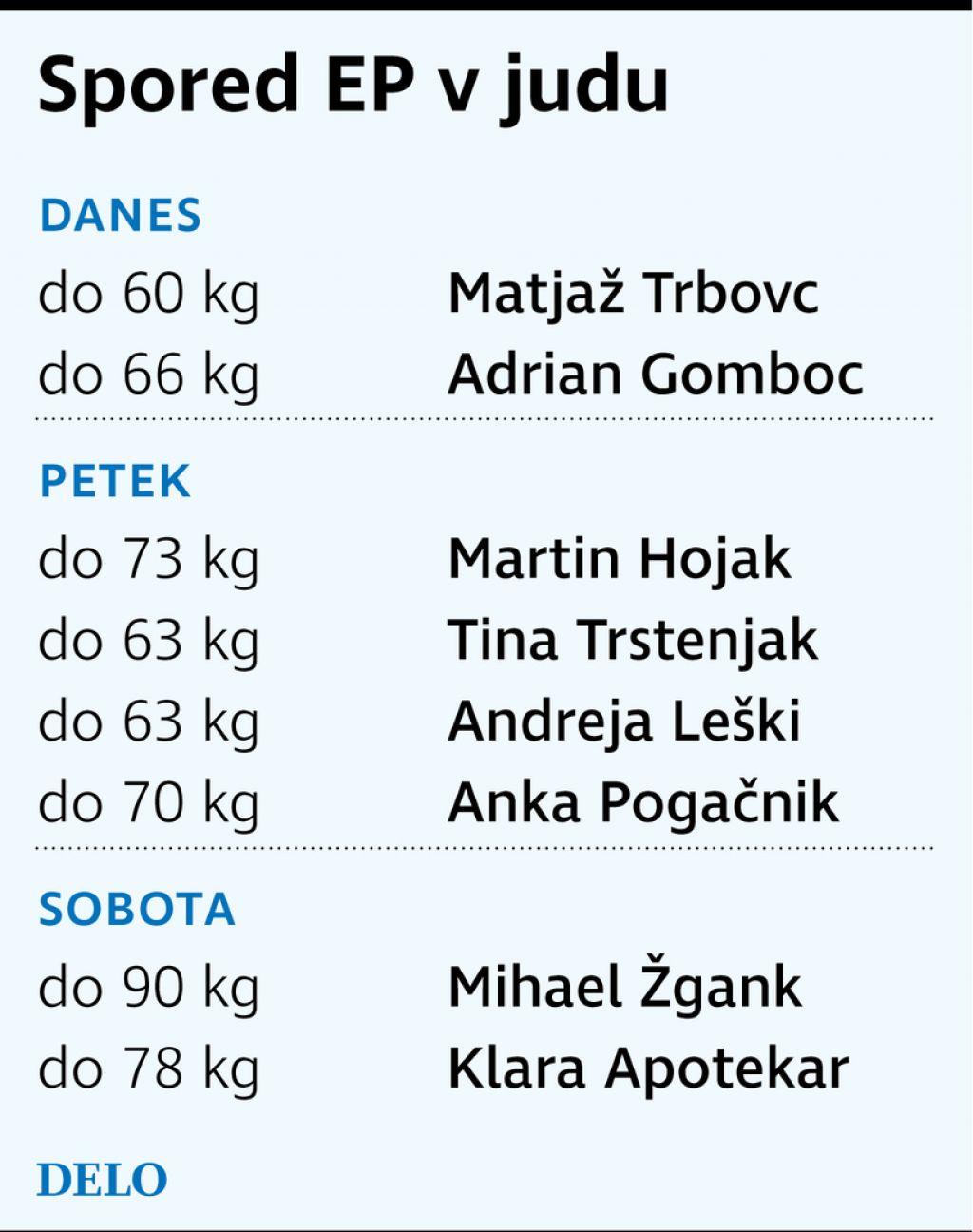 Fabjanovi aduti v boj za 43. slovensko kolajno
