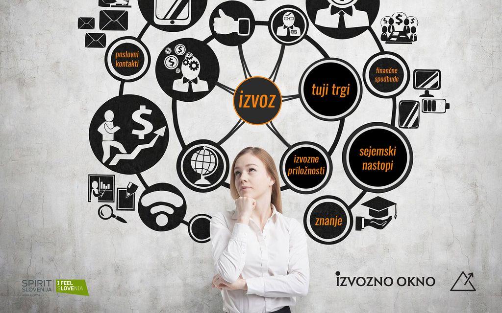 S SPIRIT Slovenija do večje konkurenčnosti na tujih trgih