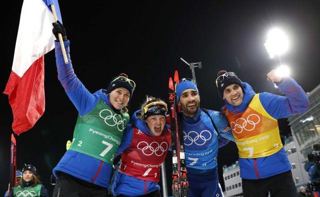 OLYMPICS-2018-BIAT-M-2X7/
